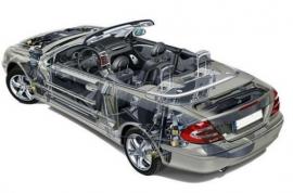 2021年汽车零部件行业项目市场分析